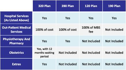 health insurance australia work visa  Health Insurance Cover for Tourists, Visitors and Visa 457 | Health ...