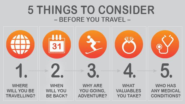 HTIA_Travel Infog_617x348px
