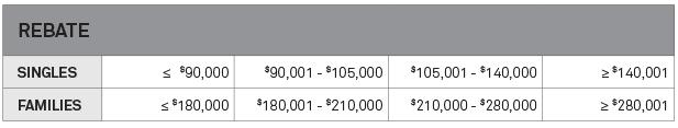HTIA_Health Rebate Infog_617x348px